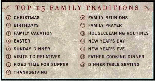 top-15-family-traditions