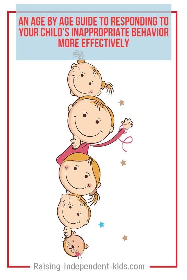 Behavior management for children